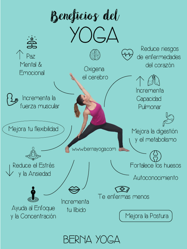 beneficiosyoga